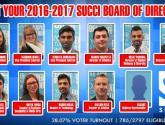meet your board